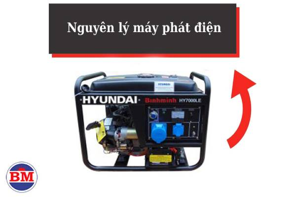 nguyên lý hoạt động của máy phát điện