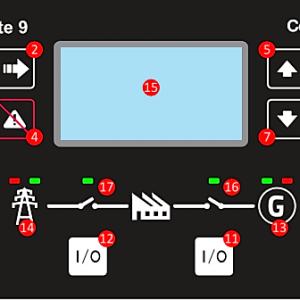 Quy Trình Vận Hành Và Hướng Dẫn Sử Dụng Máy Phát điện Và Tủ ATS