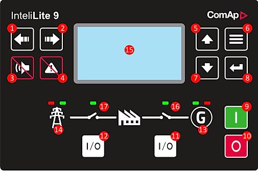 máy phát điện và tủ ATS
