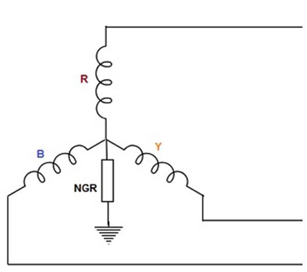 Cách quấn hình sao cho máy phát điện 3 pha
