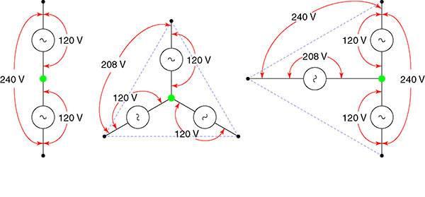 cách đấu máy phát điện 3 pha thành 1 pha